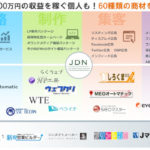 JDネット(株式会社ライトアップ) 代理店募集レプレ