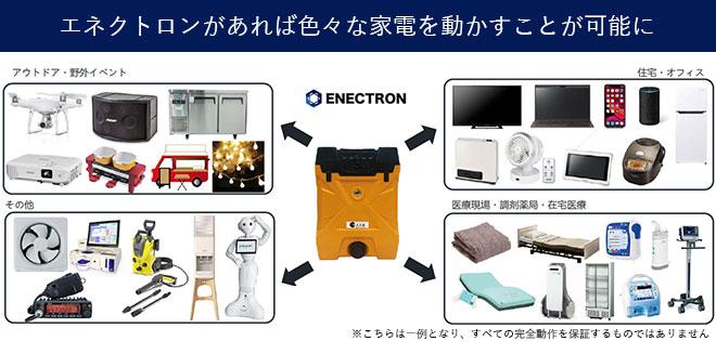 水発電機エネクトロン